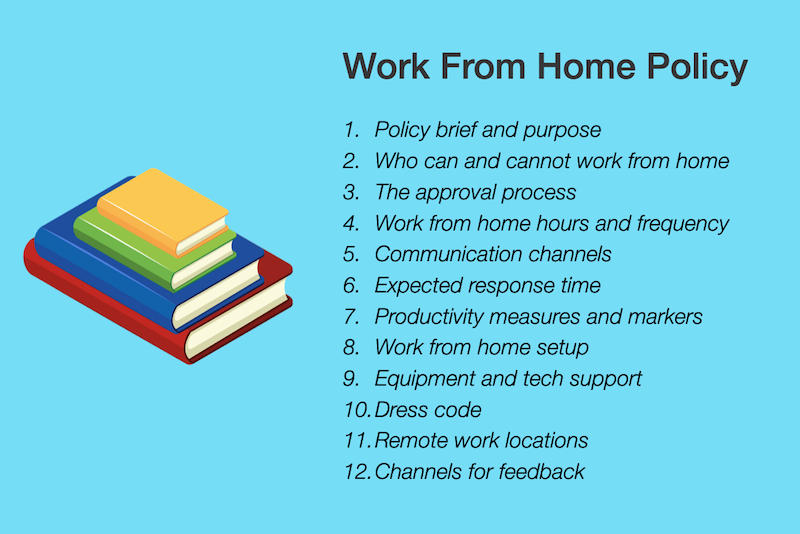 effective work from home policy clauses